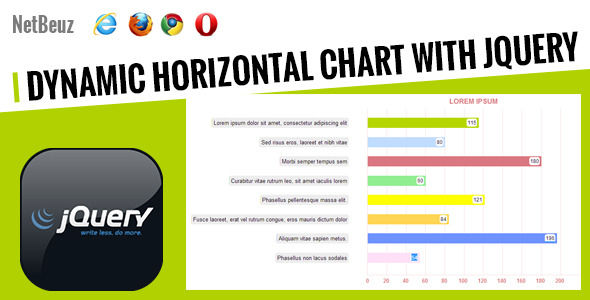 Dynamic Horizontal Chart
