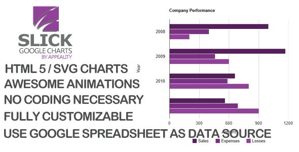 SVG Dynamic Charts