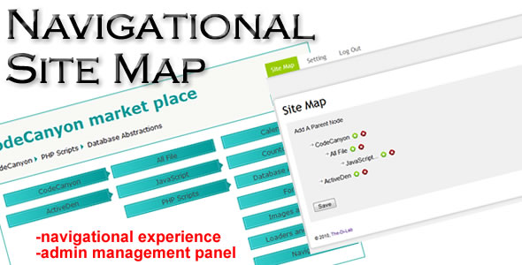 Navigational-Site-Map