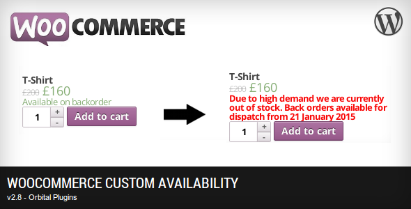 Custom-Availability