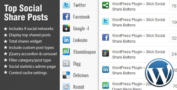 Top Social Share Posts