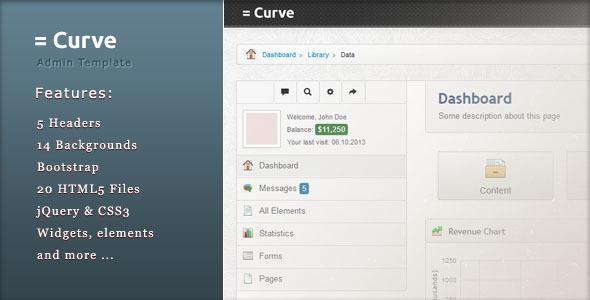 curve-admin