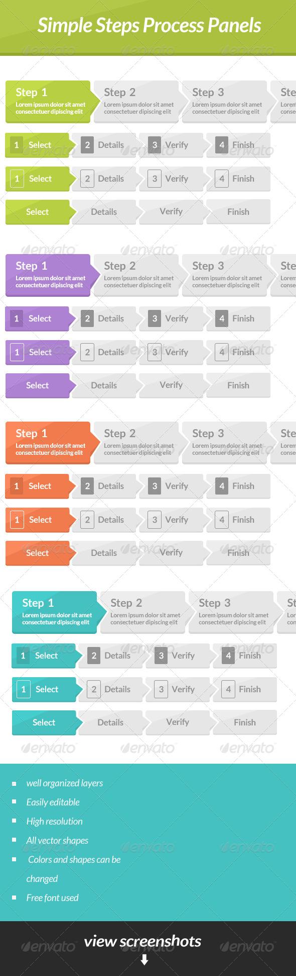 process-panel