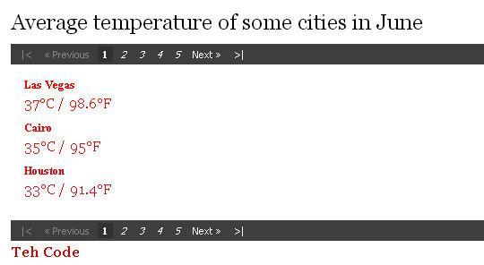 temperature-pagination